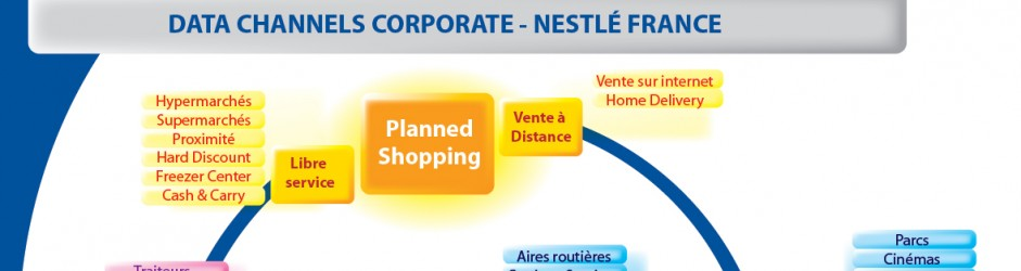 NESTLE (INTRANET)